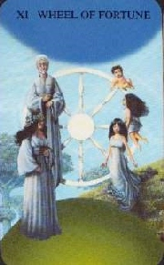meaning of the Wheel of Fortune tarot card