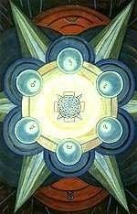 meaning of the Six of Pentacles  tarot card